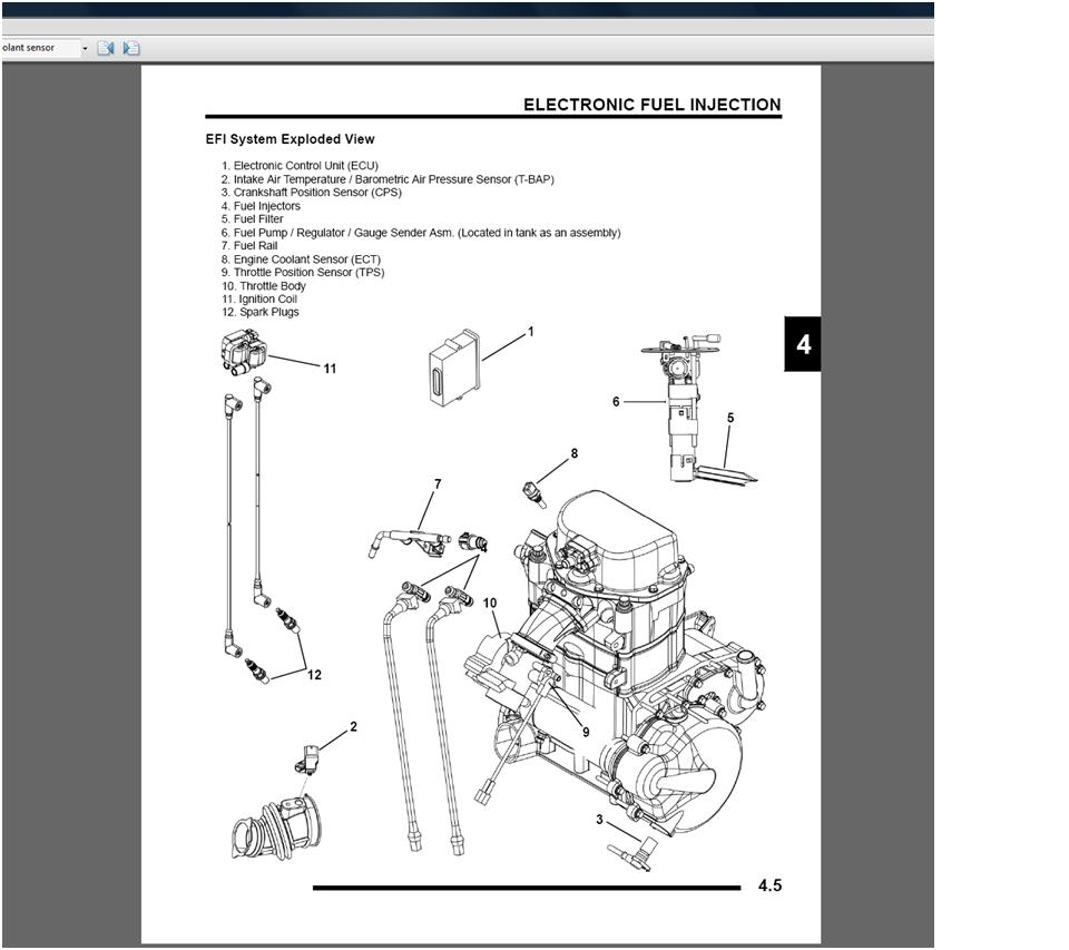 2009 Sportsman 500 Wiring Diagram Auto Electrical 2008 Kia Optima Engine Polaris Coolant Temp Sensor Location